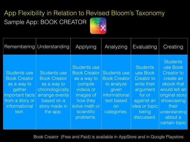 App Flexiblity - Book Creator.001
