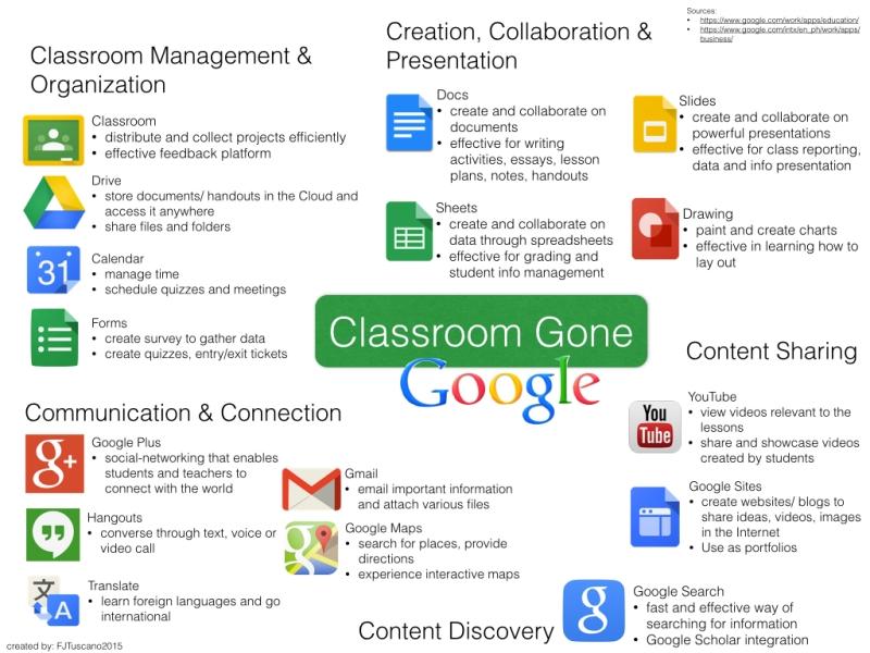 Classroom Gone Google.001