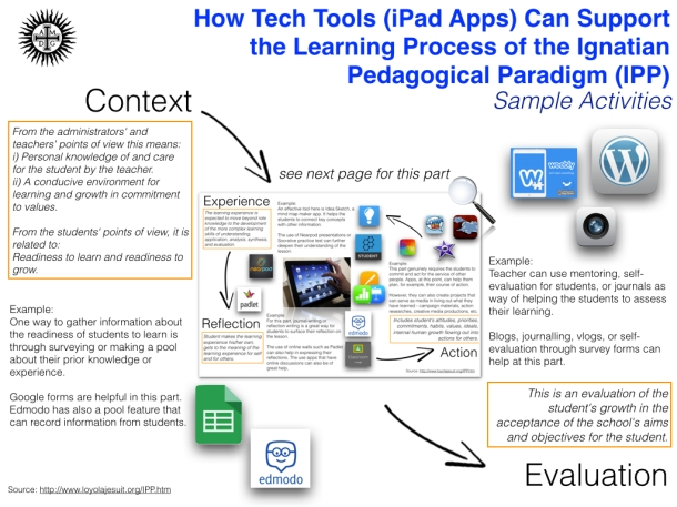 IPP and Ipad Apps.001
