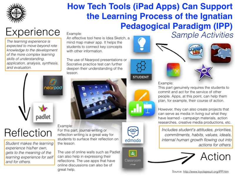 IPP and Ipad Apps.002