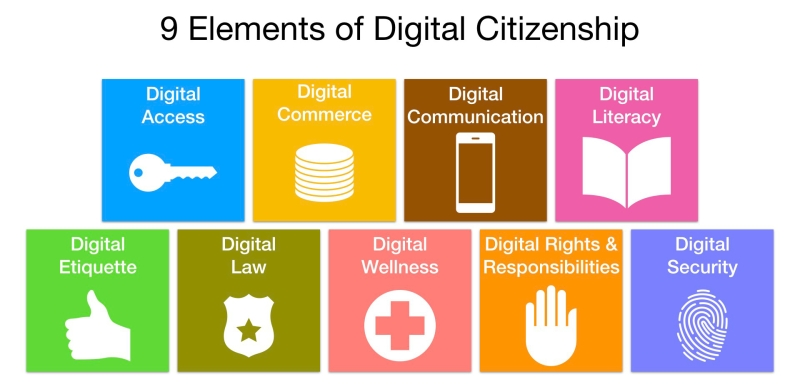 9 Elements of Digital Citizenship.001